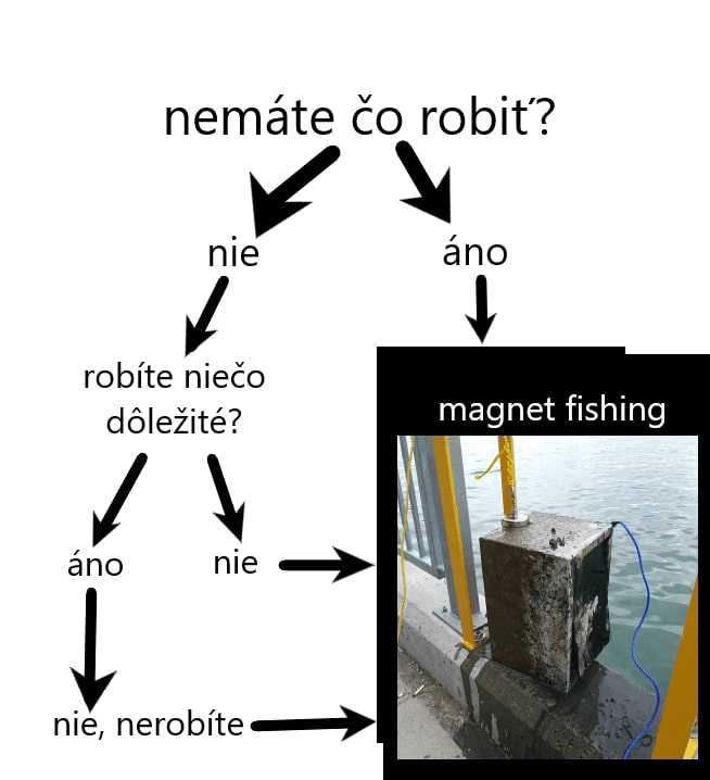 Magnet fishing je skvelá zábavka